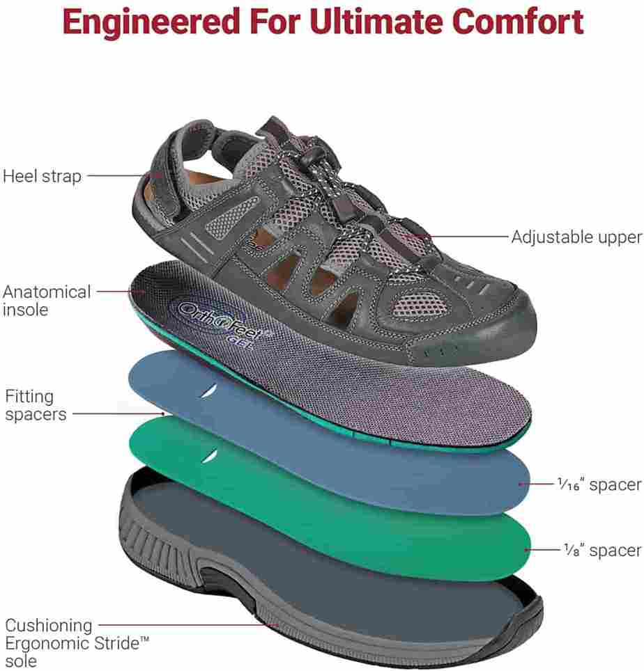 Orthofeet foot pain relief sandals for diabetics and neuropathy