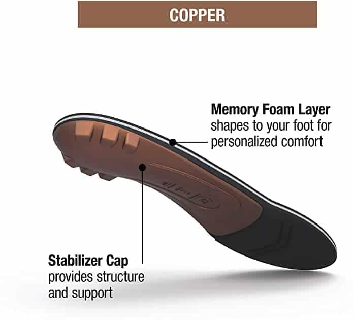 Superfeet copper insoles comfort anti-fatigue insoles
