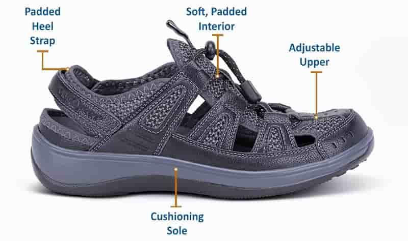 Orthofeet Verona diabetic walking sandals for women black