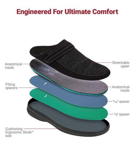 Orthofeet Hudson Slippers for men diabetes and neuropathy