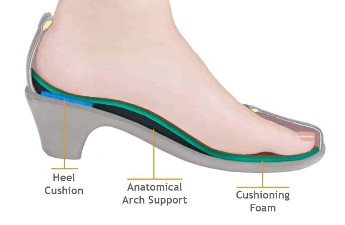 Orthofeet dress shoes for women with diabetes