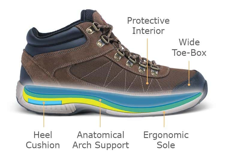 Orthofeet hunter hiking shoes for diabetes and neuropathy